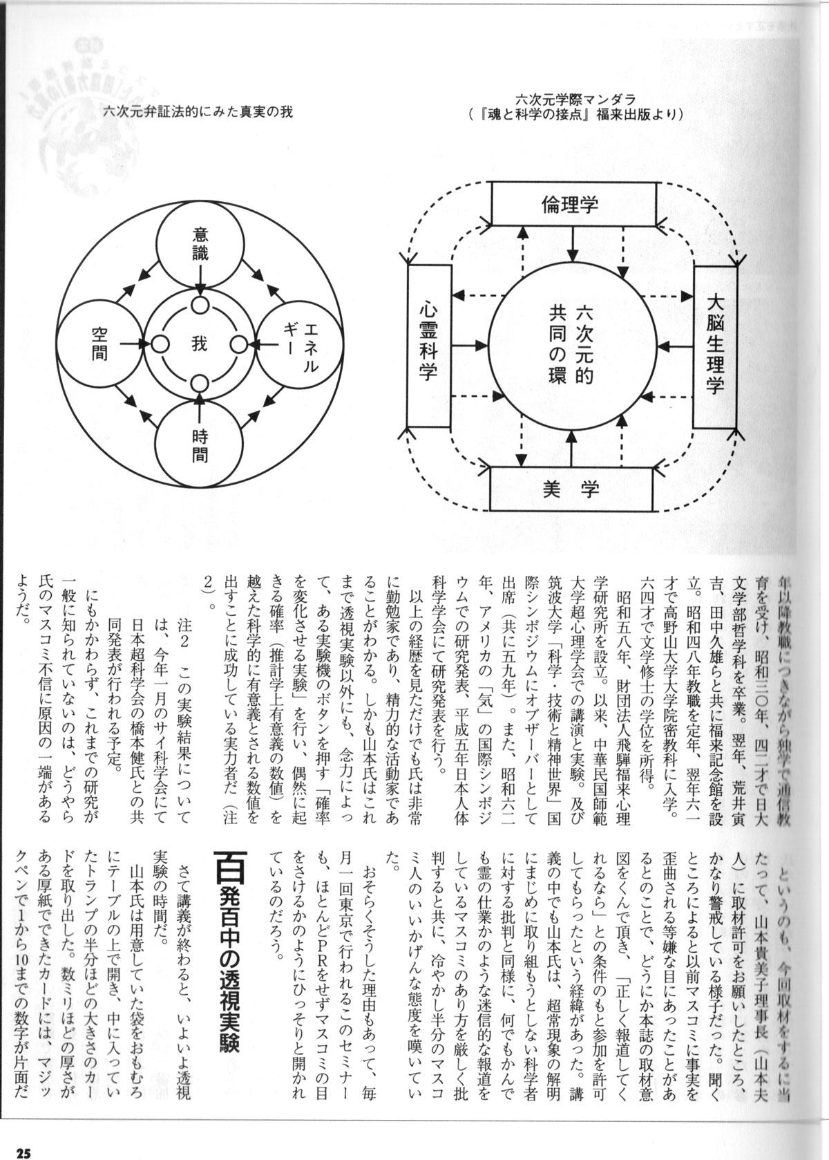 山本健造博士の透視3
